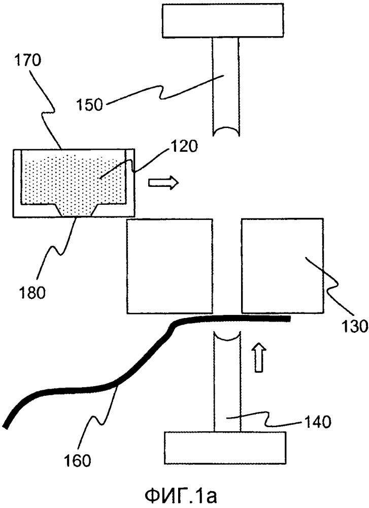 Способ изготовления сгораемого источника тепла с барьером