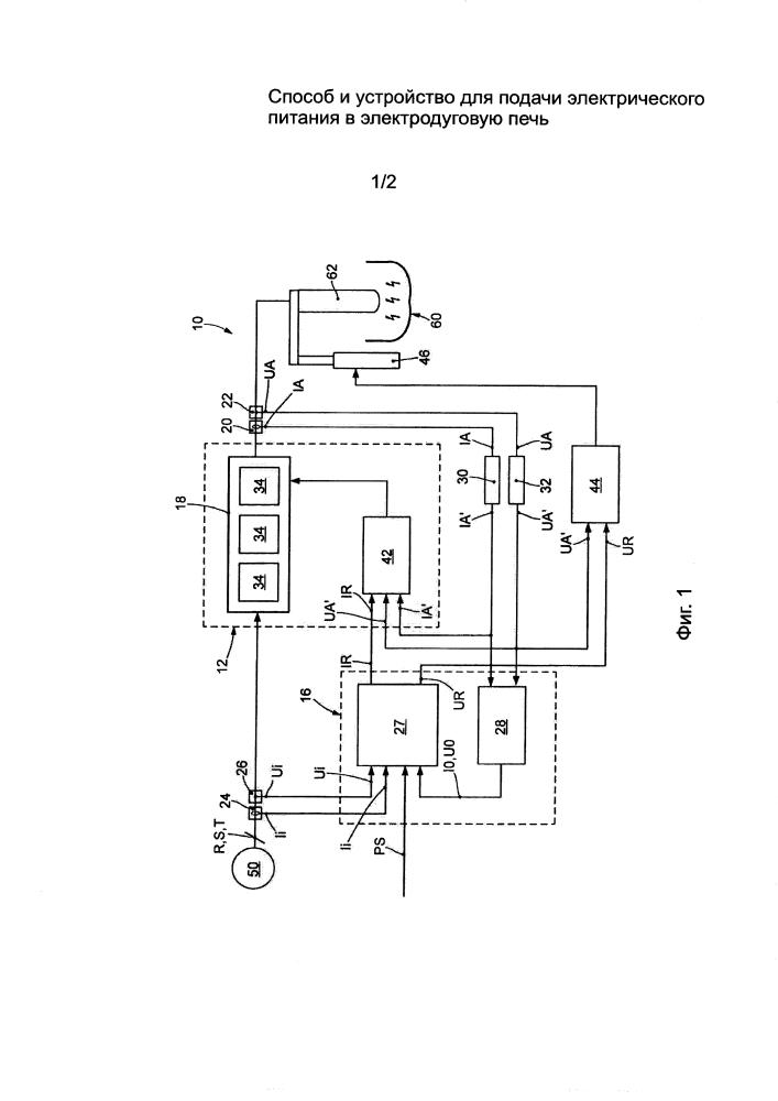 Способ и устройство для подачи электрического питания в электродуговую печь