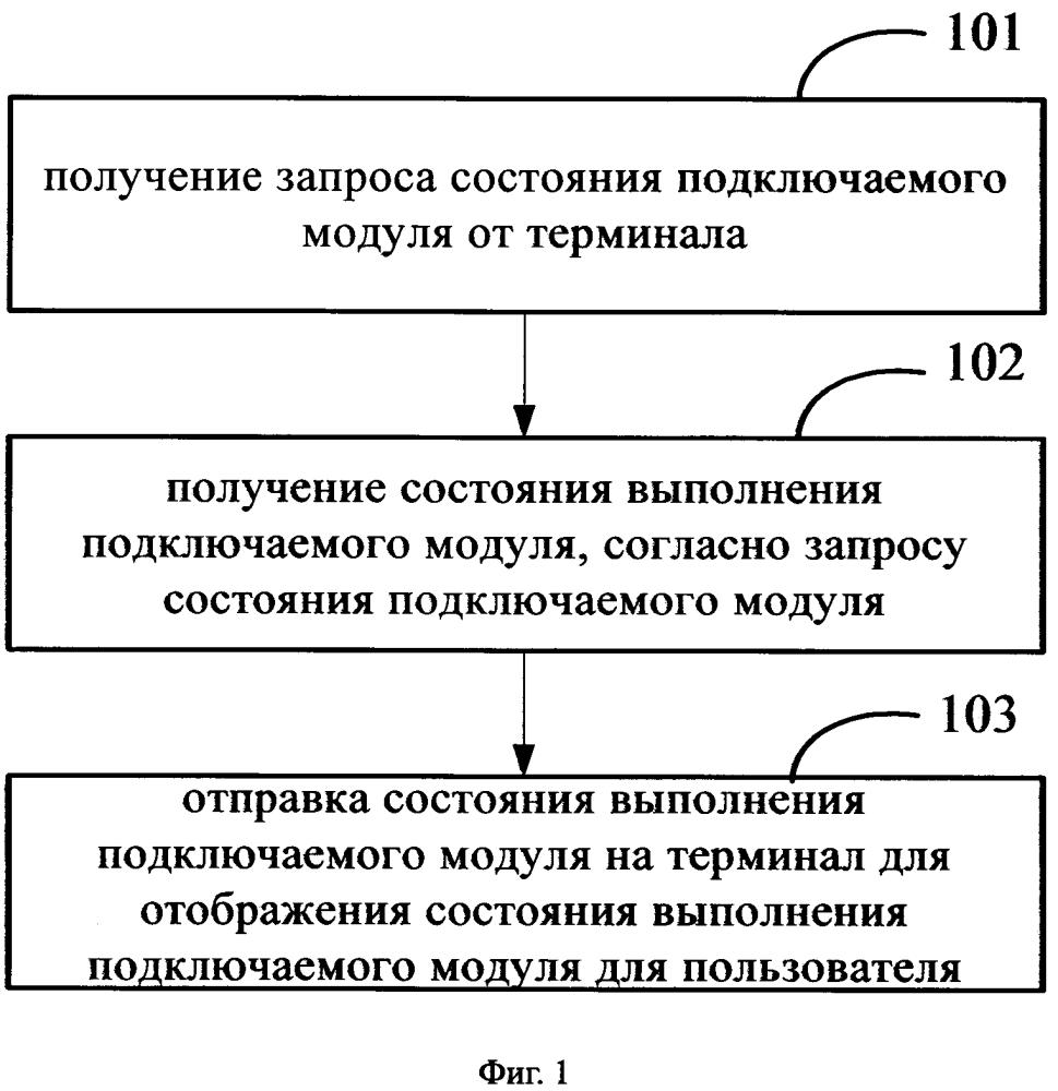 Способ и устройство для управления подключаемым модулем маршрутизатора