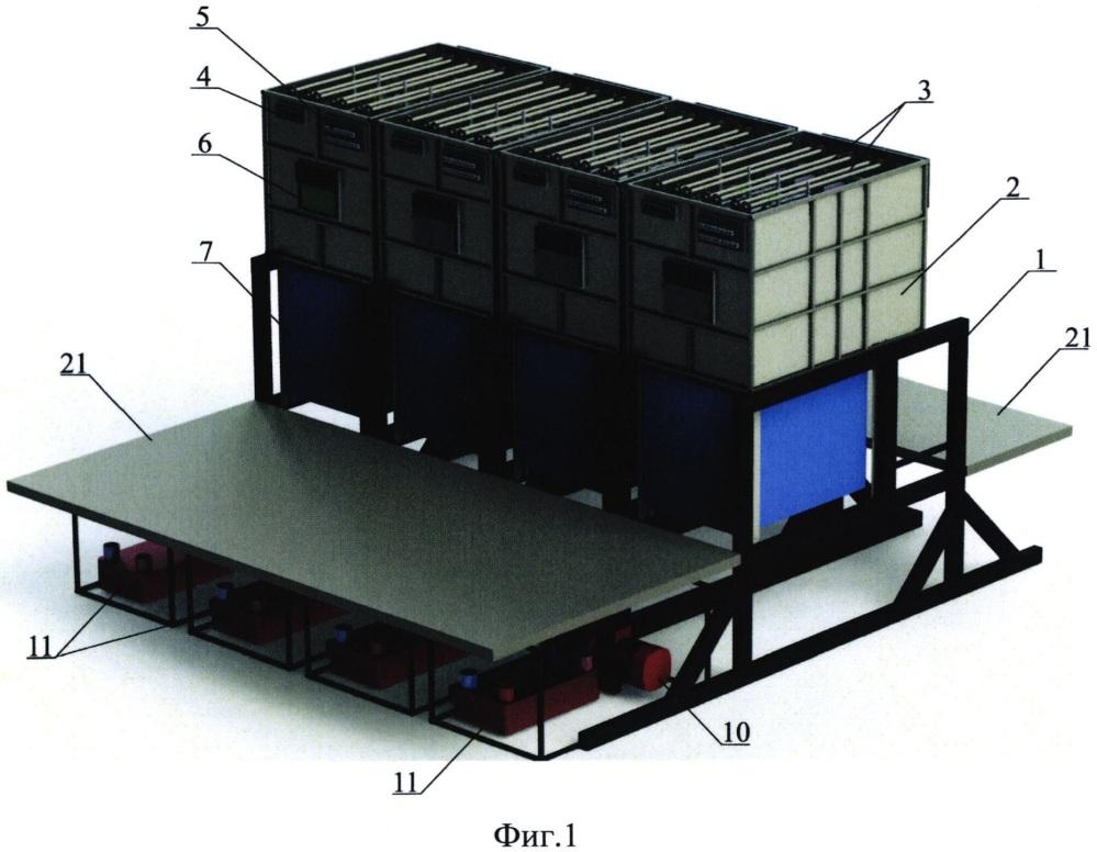 Вычислительный кластер с погружной системой охлаждения