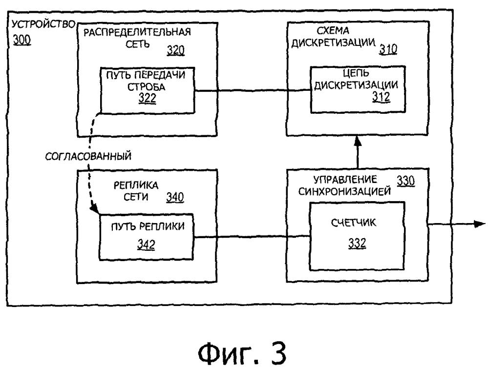 Управление синхронизацией для несогласованного приемника сигнала
