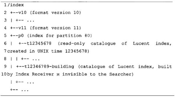Способ формирования иерархической структуры данных, способ поиска данных с помощью иерархической структуры данных, сервер и постоянный машиночитаемый носитель