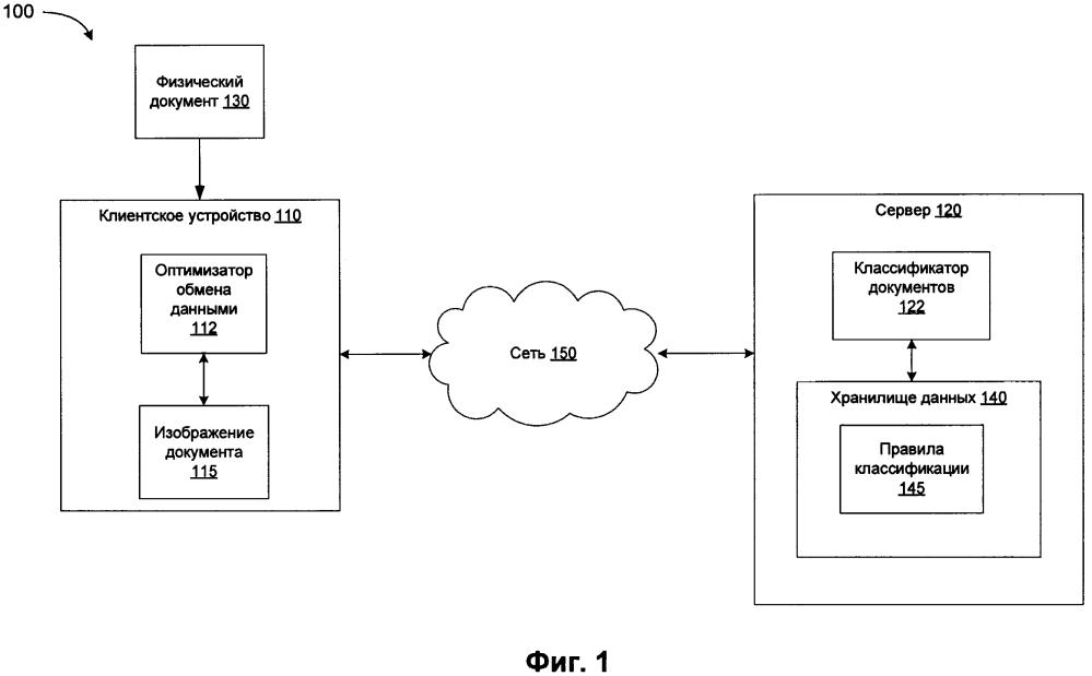Оптимизация обмена данными между клиентским устройством и сервером