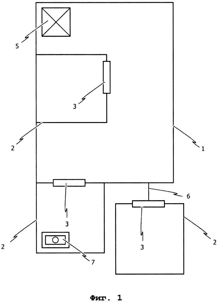 Система и способ снижения содержания кислорода в целевом помещении