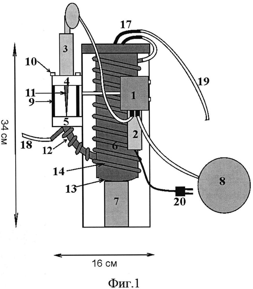 Устройство для получения конденсата водяного пара из горючего природного газа и попутного нефтяного газа в полевых условиях для анализа содержания трития