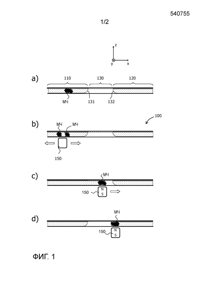 Диспергирование и накопление магнитных частиц в микрофлюидной системе
