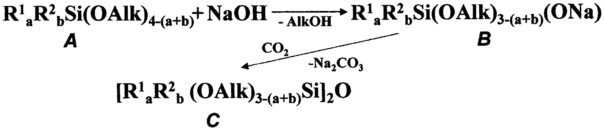 Способ получения симметричных алкокси(органо)дисилоксанов