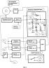 Устройство автоматической регулировки времени накопления телевизионного сенсора, изготовленного по технологии приборов с зарядовой связью