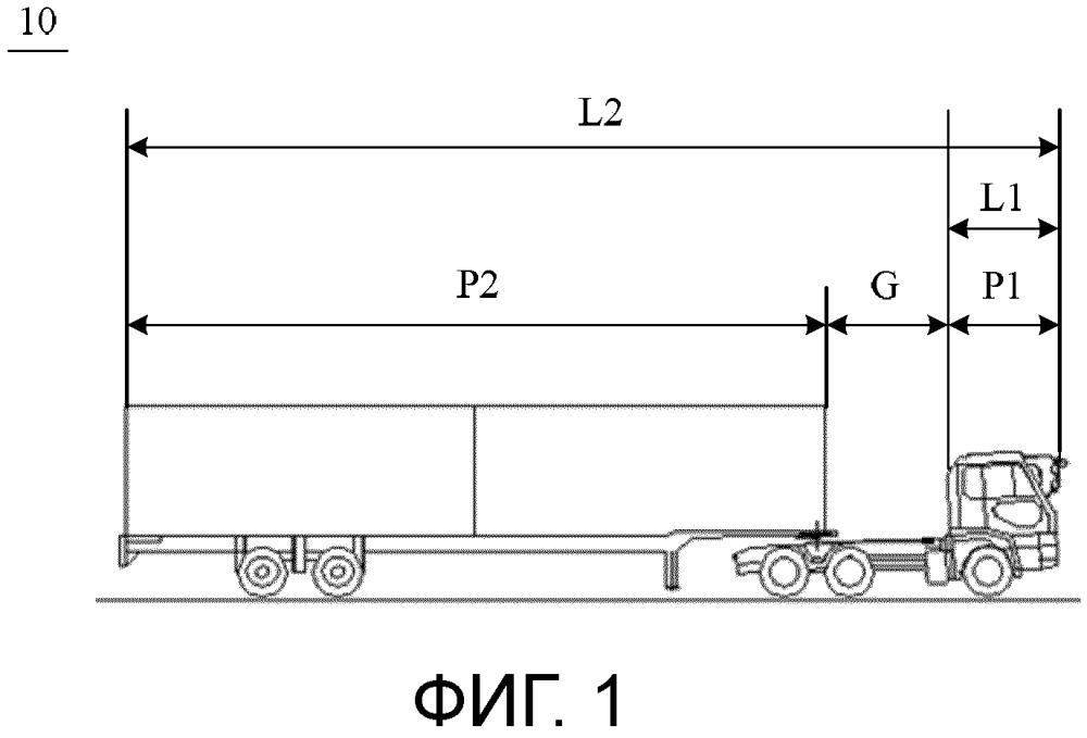 Способ и система быстрого досмотра транспортного средства