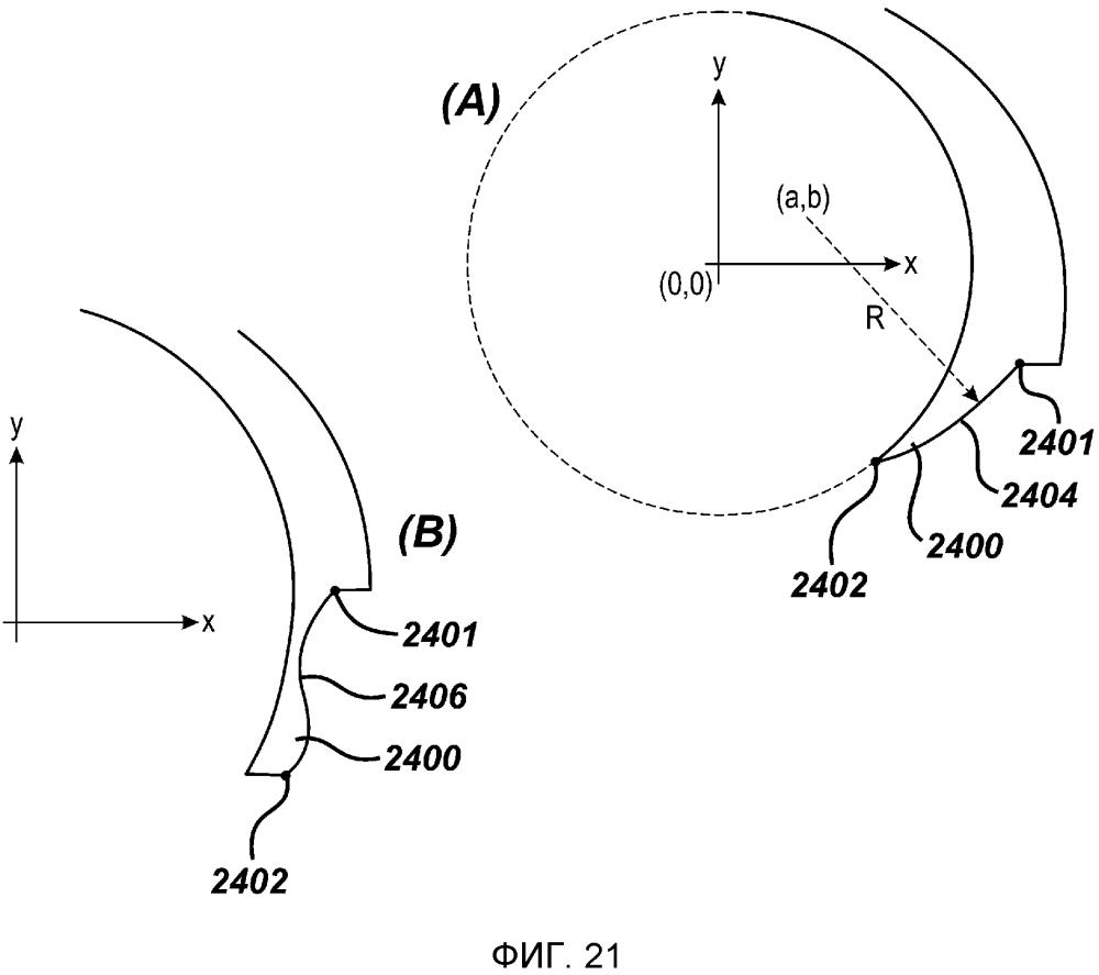 Способ и устройство для обеспечения вариаций поверхности контакта с нижним веком и удерживающих конструкций под веком переменной мультифокальной контактной линзы