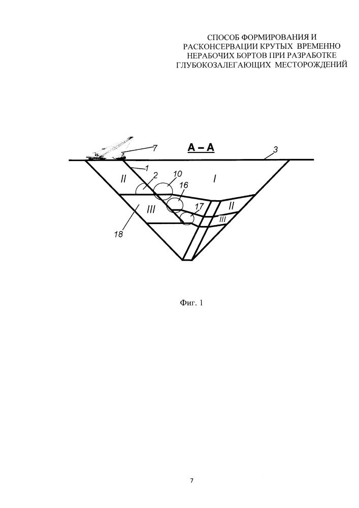 Способ формирования и расконсервации крутых временно нерабочих бортов при разработке глубокозалегающих месторождений