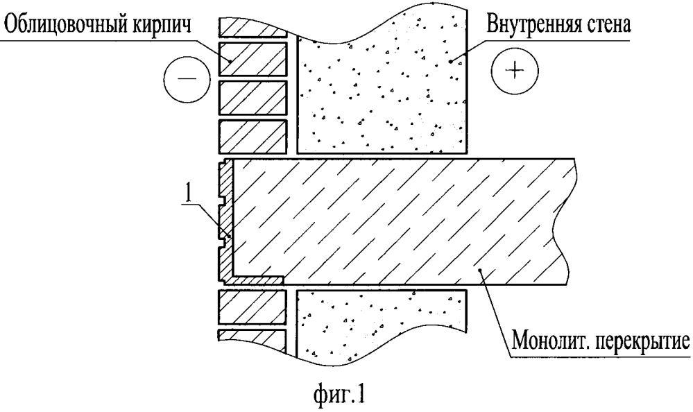 Способ облицовки фасада перекрытий при монолитном строительстве зданий