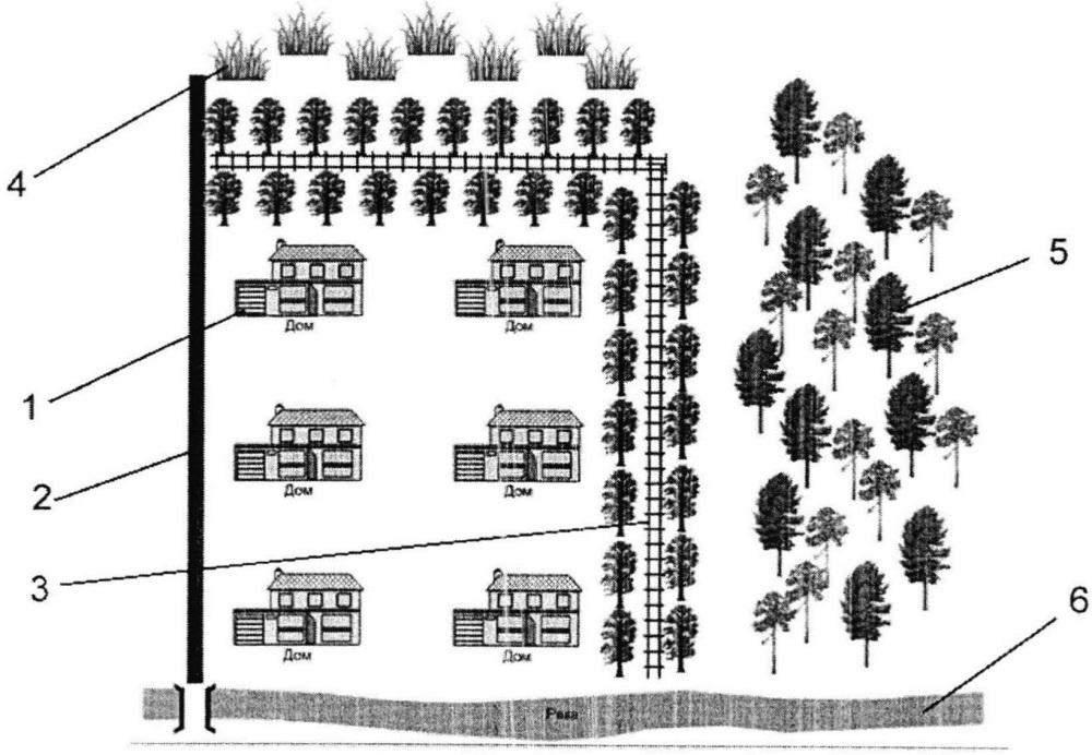 Способ защиты населённых пунктов от лесных пожаров