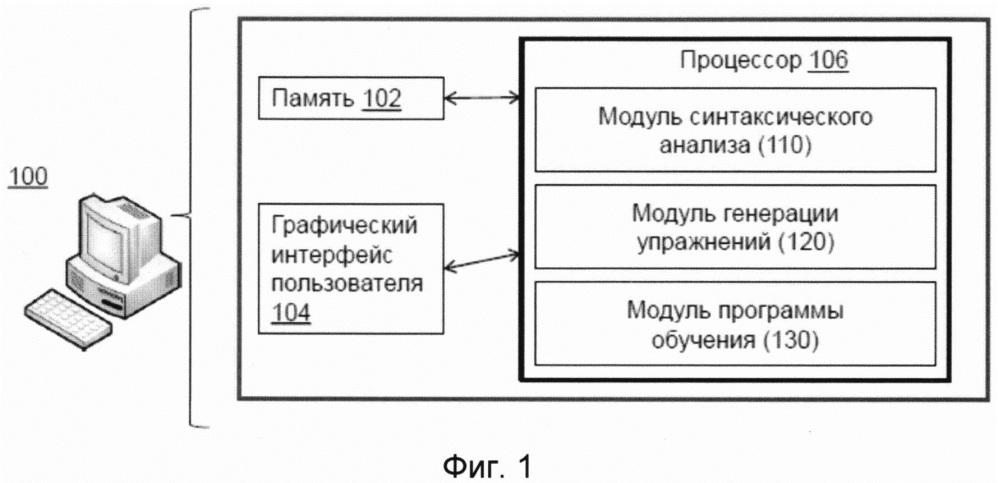 Система и методика автоматического обучения языкам на основе частотности синтаксических моделей