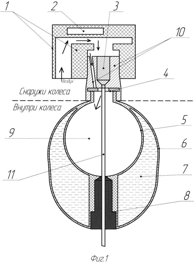 Ниппель автомобильной шины (клапан шины) с пневмогидравлической автоматической автономной подкачкой