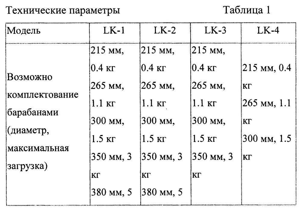 Фармацевтическая композиция длительного высвобождения, содержащая аспарагинаты