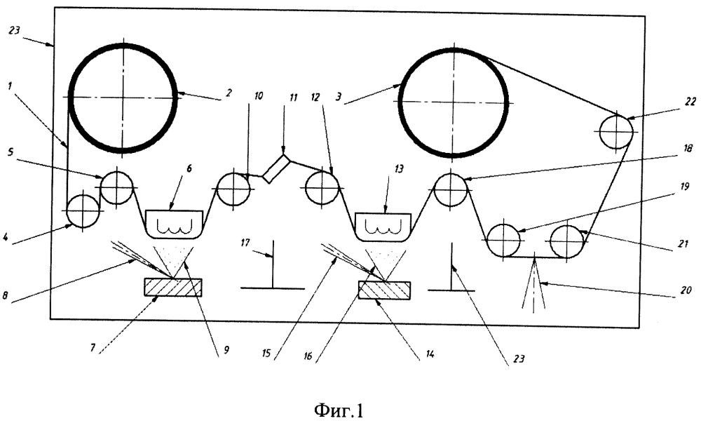 Способ изготовления термоэлектрического элемента для термоэлектрических устройств