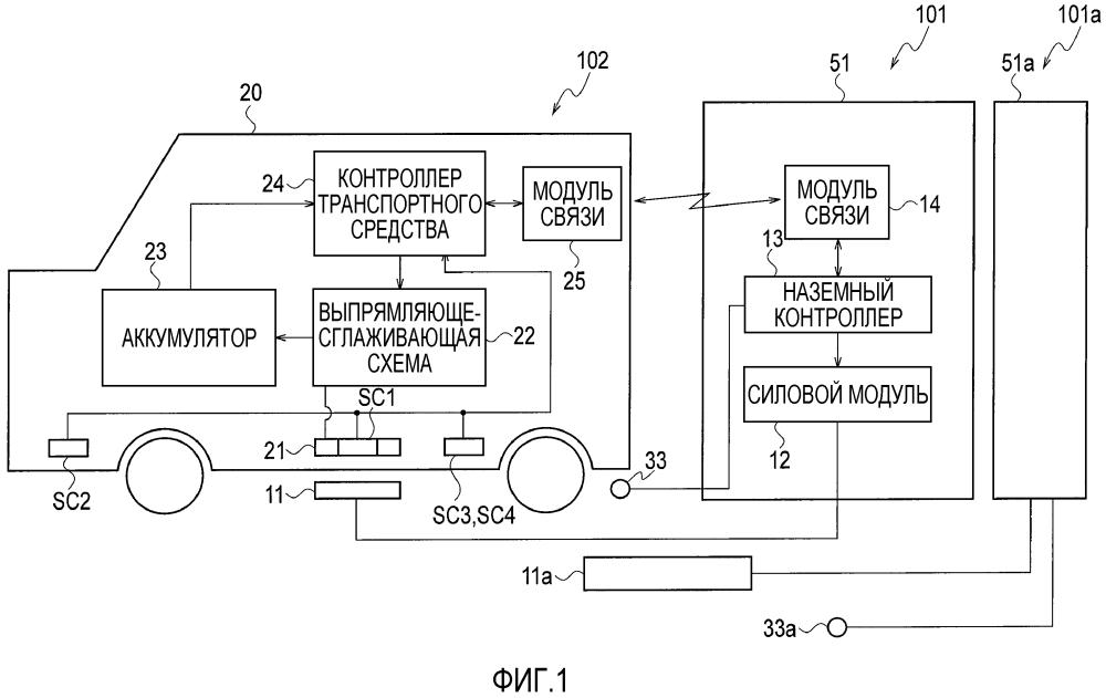 Система беспроводной подачи энергии и устройство беспроводного приёма энергии