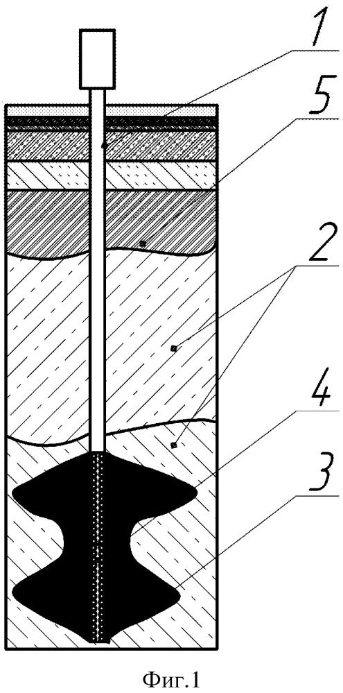 Способ глубинного захоронения облученного графита уран-графитовых ядерных реакторов
