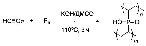 Способ получения полидивинилфосфиновой кислоты из красного фосфора и ацетилена