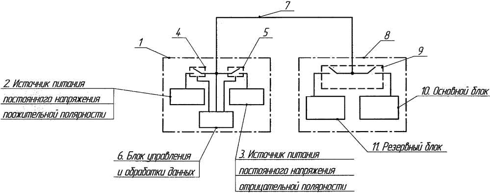Система телеметрии для центробежных насосов с резервированной погружной частью