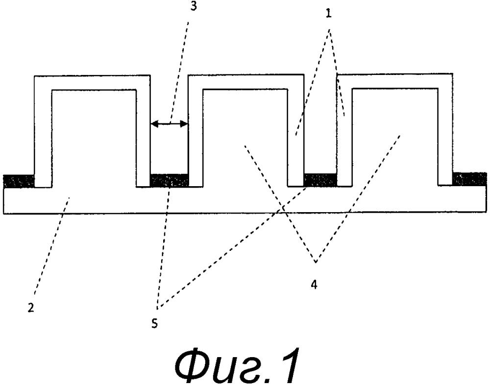 Электролитическая ячейка, оборудованная микроэлектродами
