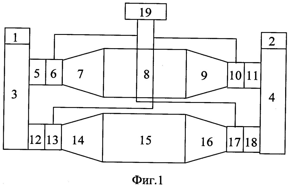 Двухкамерная сушилка