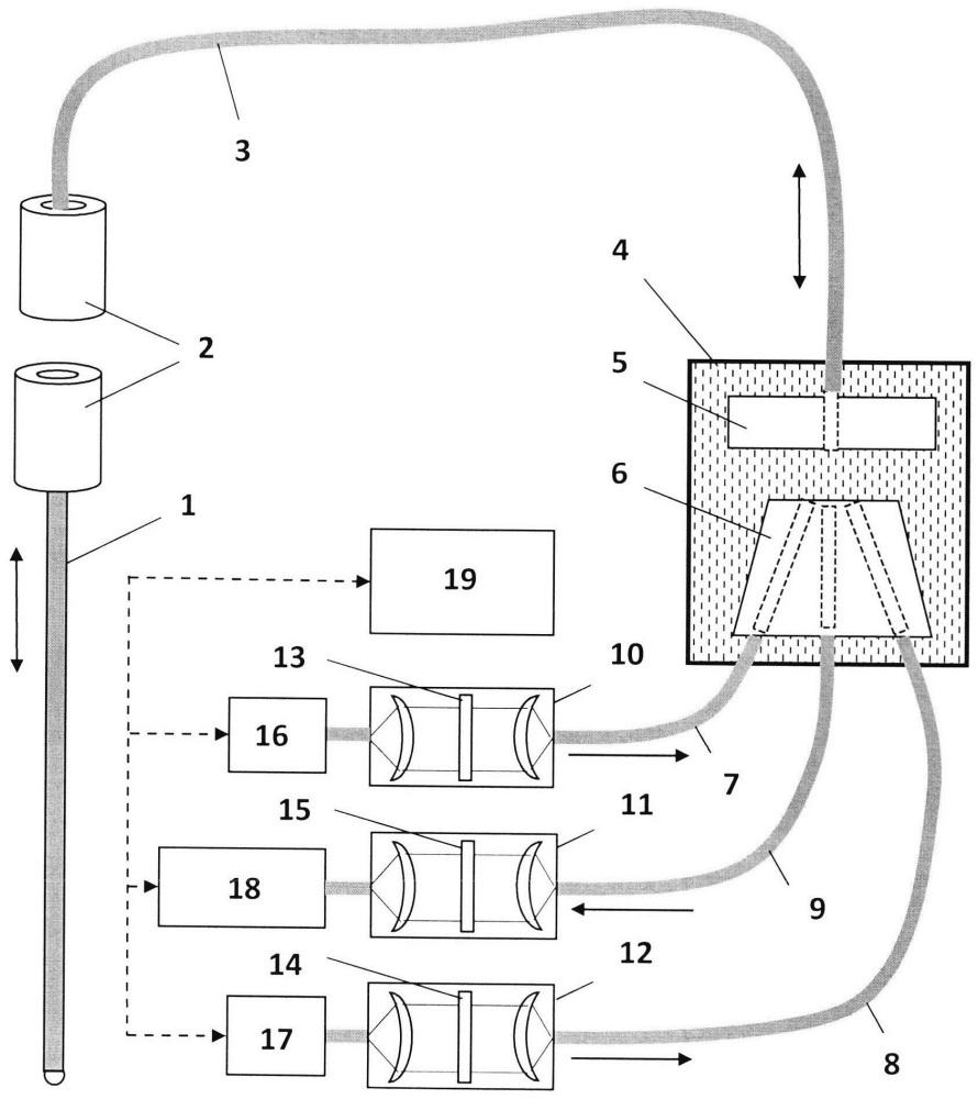 Оптоволоконный коммутатор лазерного спектроанализатора