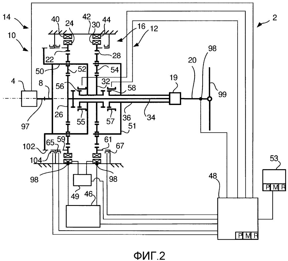 Коробка передач для гибридного силового агрегата и способ управления такой коробкой передач