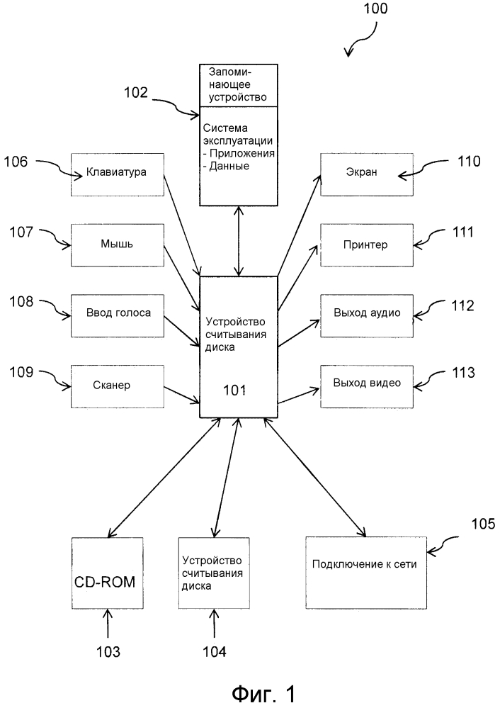 Способ и устройство конфигурирования системы управления тревожными сигналами для летательного аппарата