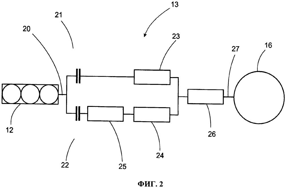 Способ и устройство для запуска двигателя гибридного транспортного средства