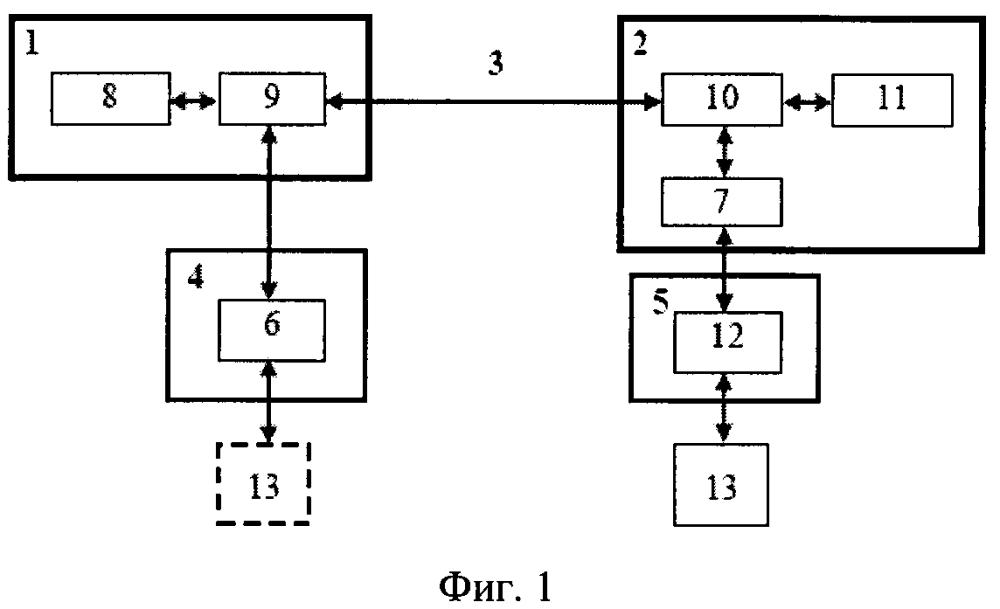 Компьютерная система с удаленным управлением сервером и устройством создания доверенной среды и способ реализации удаленного управления