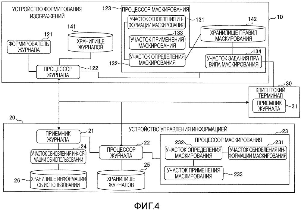 Устройство обработки информации, система обработки информации и способ обработки информации