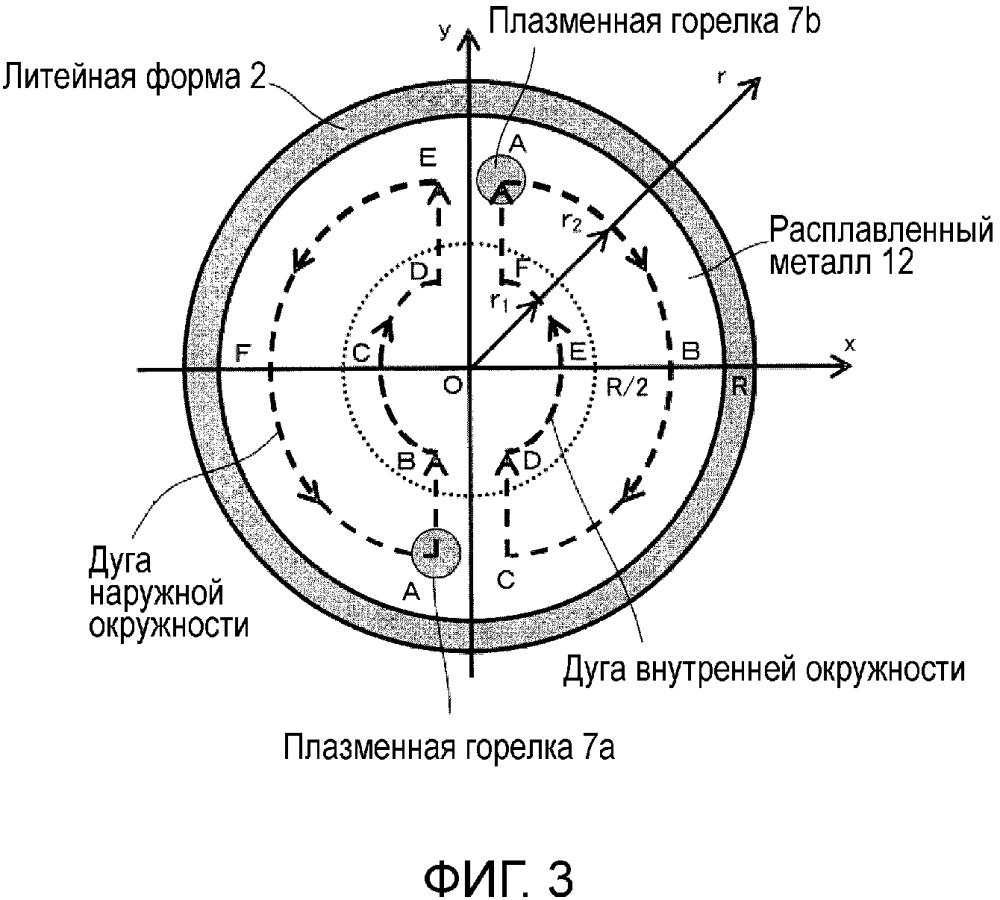 Установка непрерывного литья слитков, полученных из титана или титанового сплава