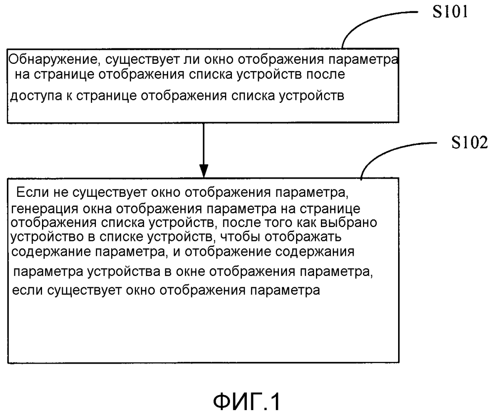 Способ и устройство для динамического отображения списка устройств