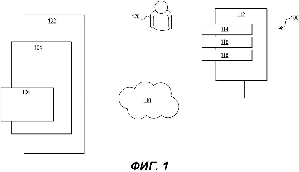 Система и способ загрузки части контента пользователя на электронное устройство неавторизированного пользователя