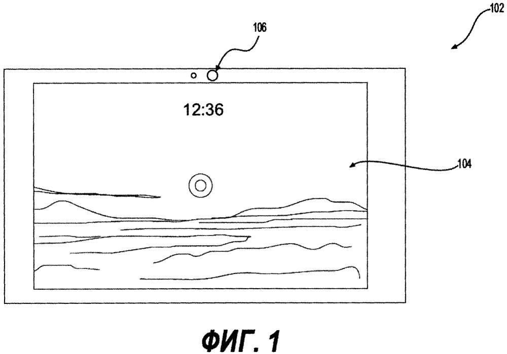 Способ связывания графического элемента ресурса с одним или несколькими экранами электронного устройства и электронное устройство, которое его реализует