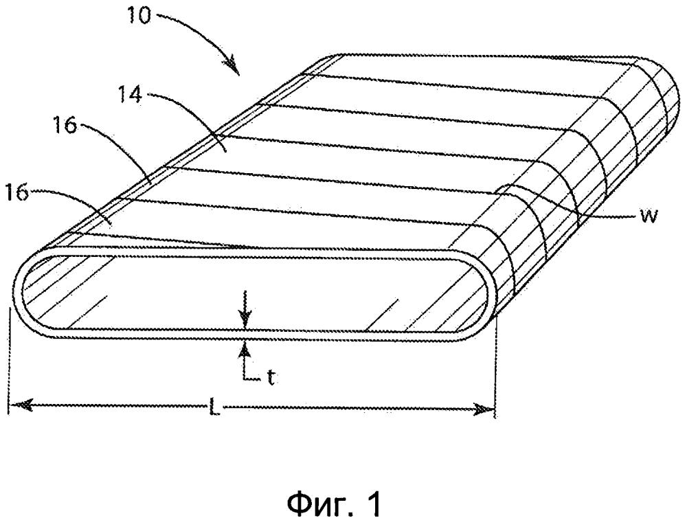Техническая ткань, содержащая навитые по спирали полосы материала, и способ производства такой ткани
