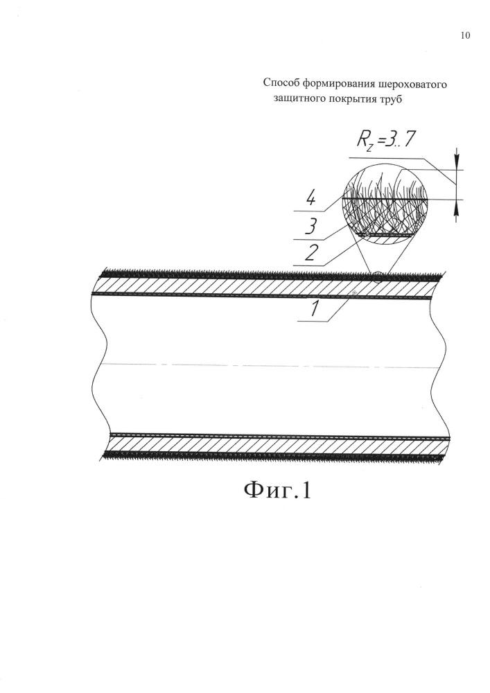 Способ формирования шероховатого полимерного защитного покрытия на обсадной трубе