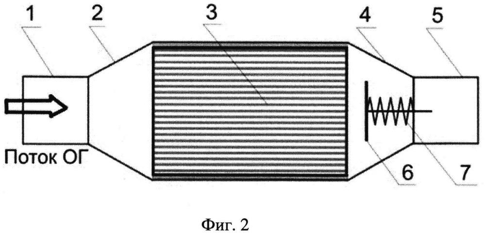 Устройство для каталитической очистки отработавших газов двигателя внутреннего сгорания