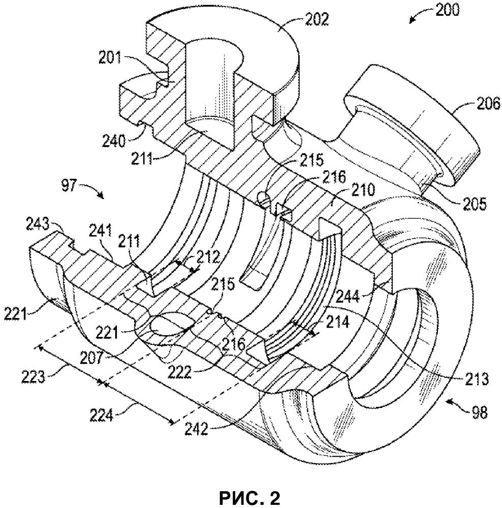 Унифицированный корпус центробежного газового компрессора