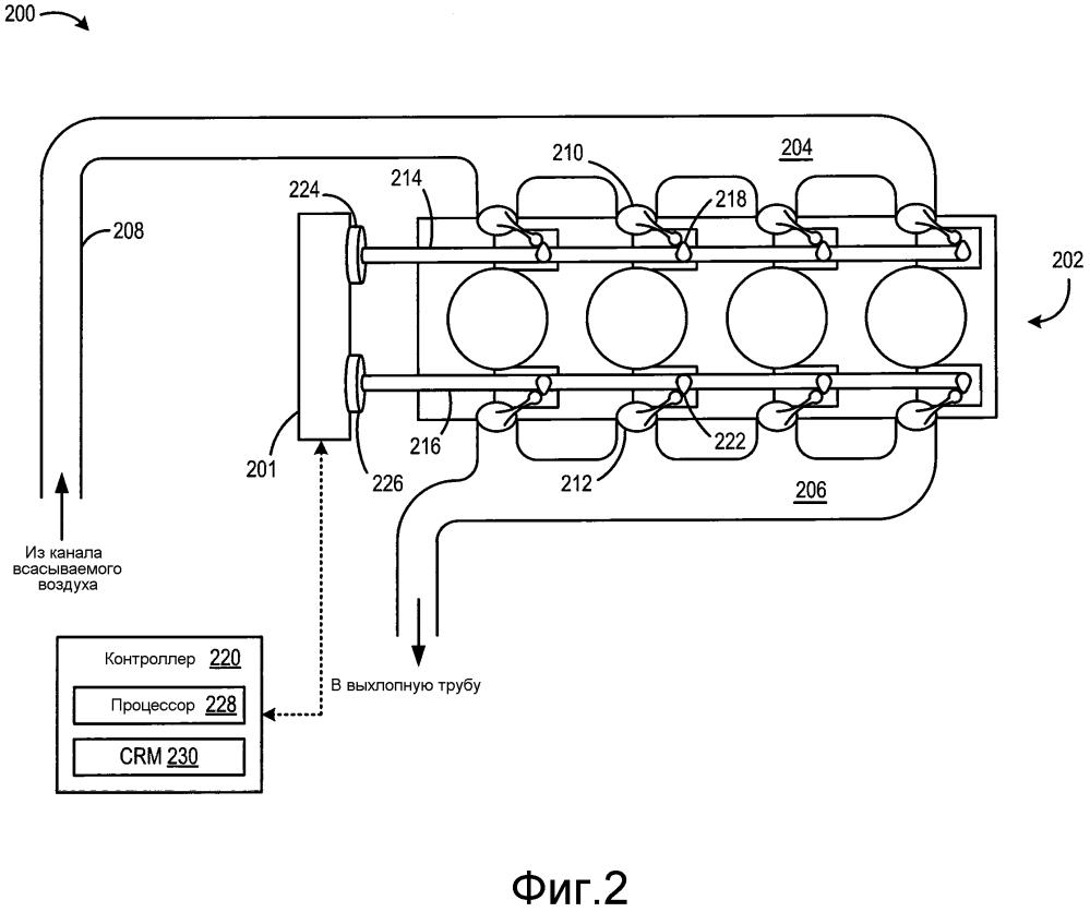 Способ управления исполнительным механизмом регулируемой установки фаз кулачкового распределения (варианты) и двигатель, содержащий систему управления исполнительным механизмом регулируемой установки фаз кулачкового распределения
