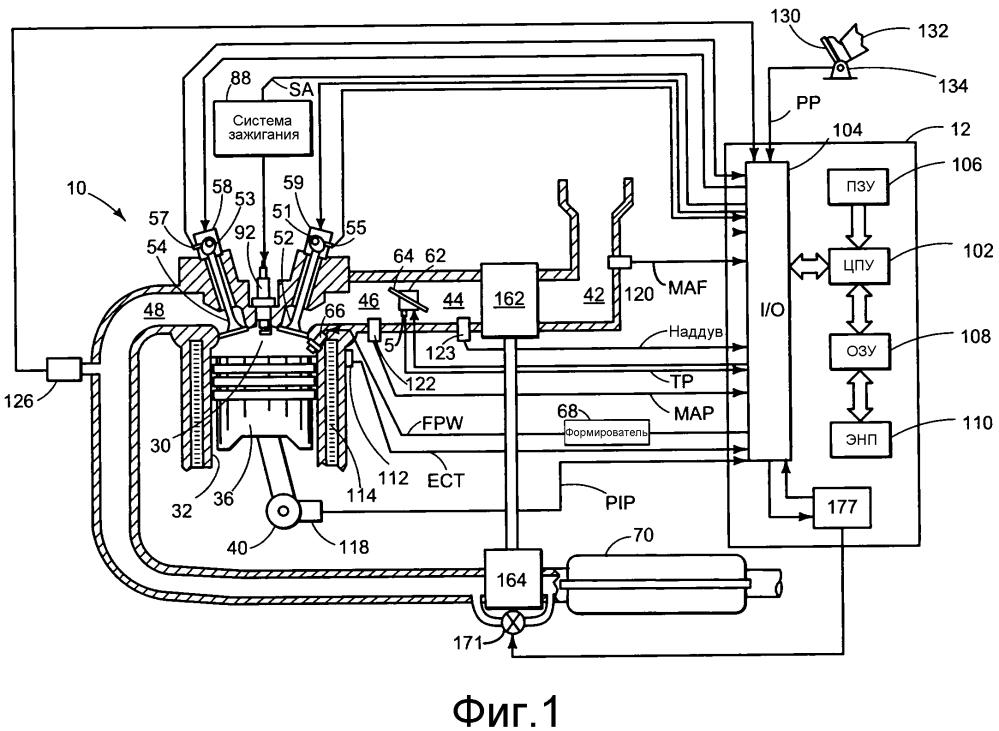 Способ работы турбонагнетателя (варианты)