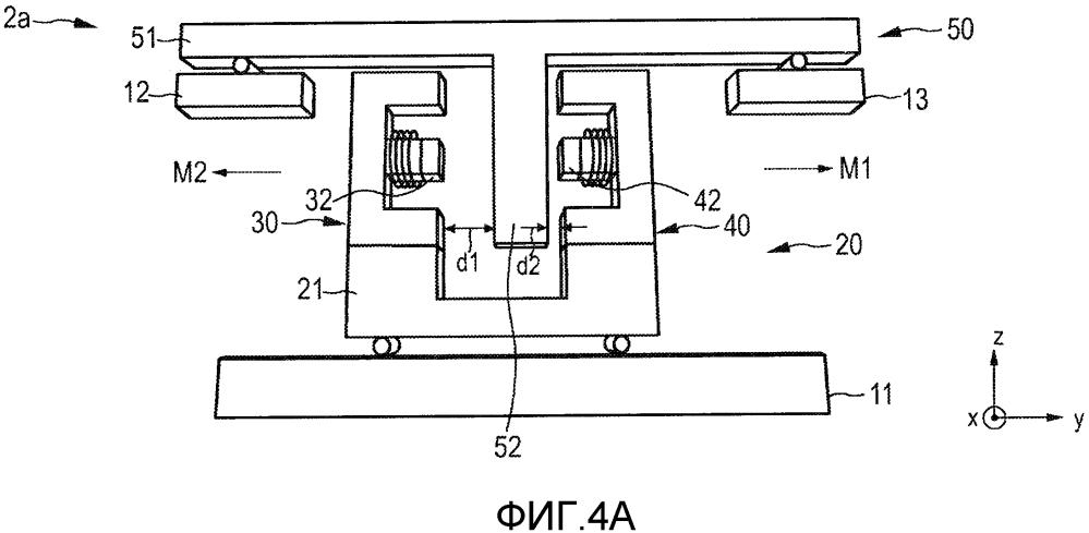Позиционирующее устройство, управляющее устройство и способ управления