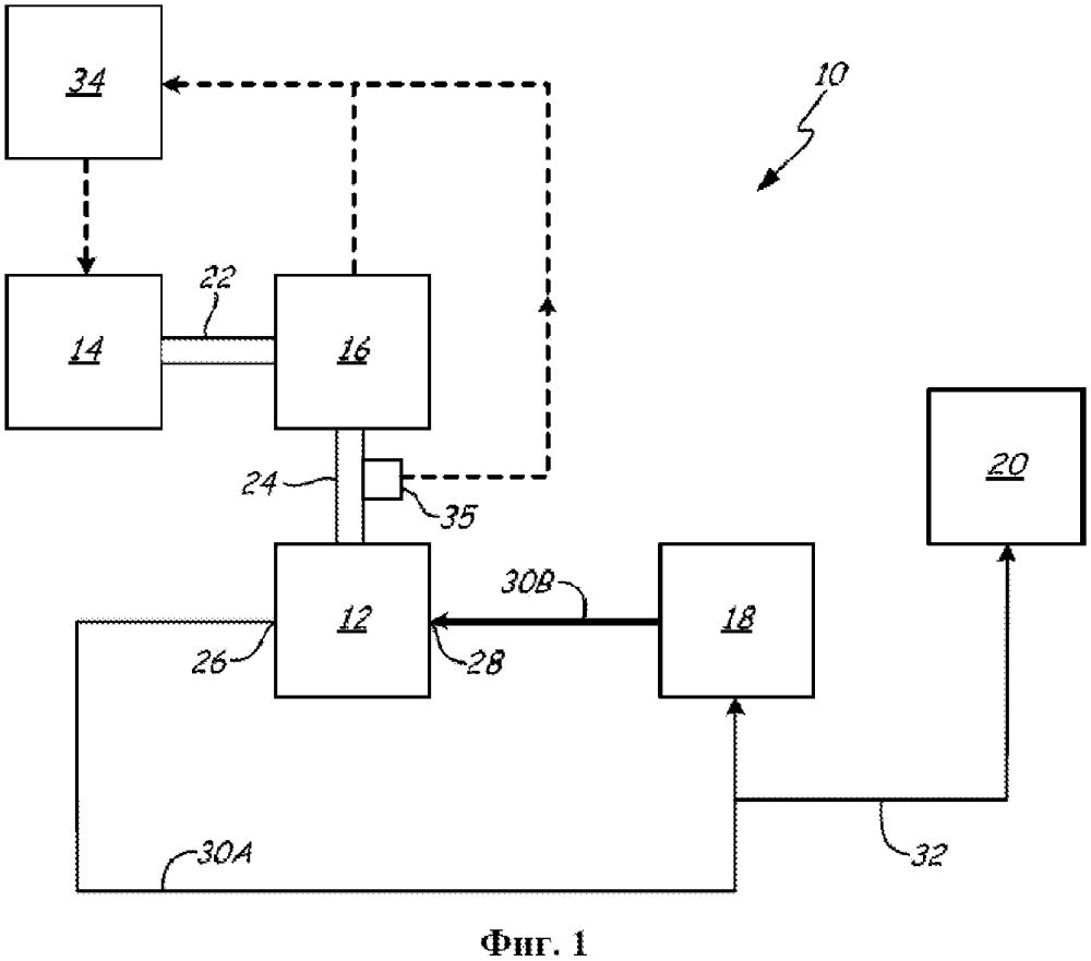Возвратно-поступательный насос прямого вытеснения с реверсивным электродвигателем