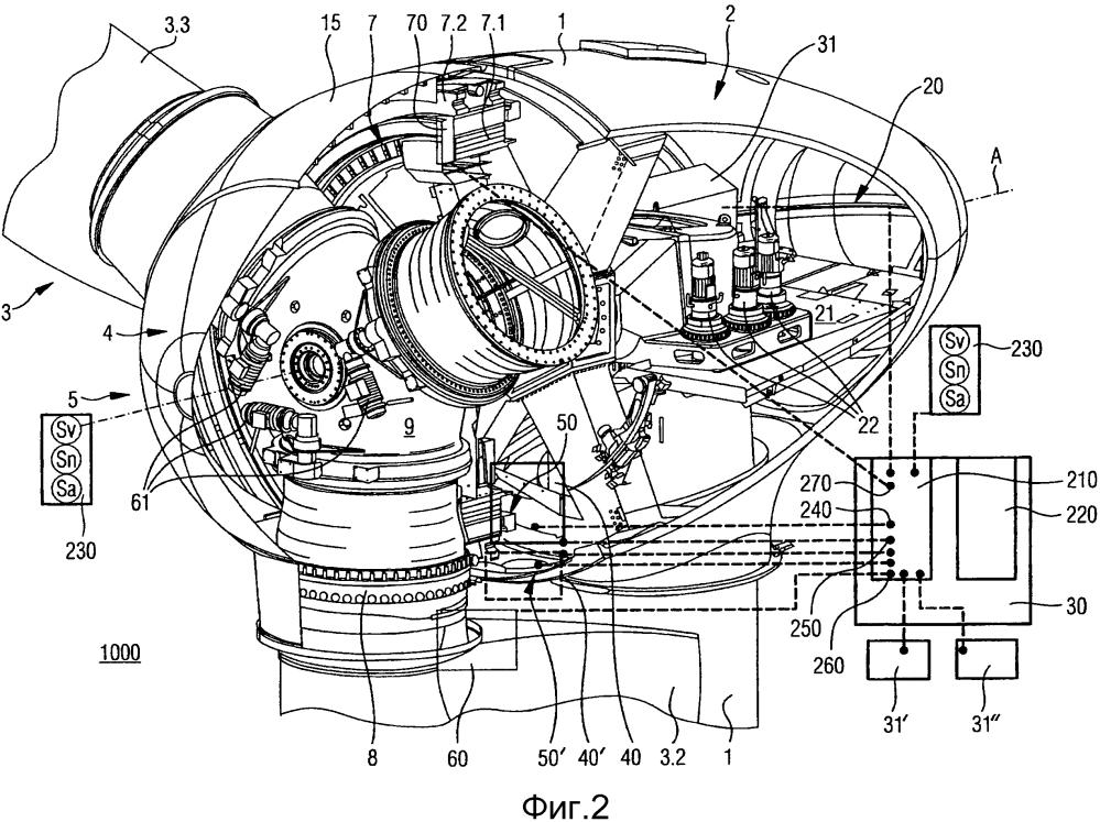 Способ и устройство регулировки для ветроэнергетической установки, цифровой носитель данных и ветроэнергетическая установка