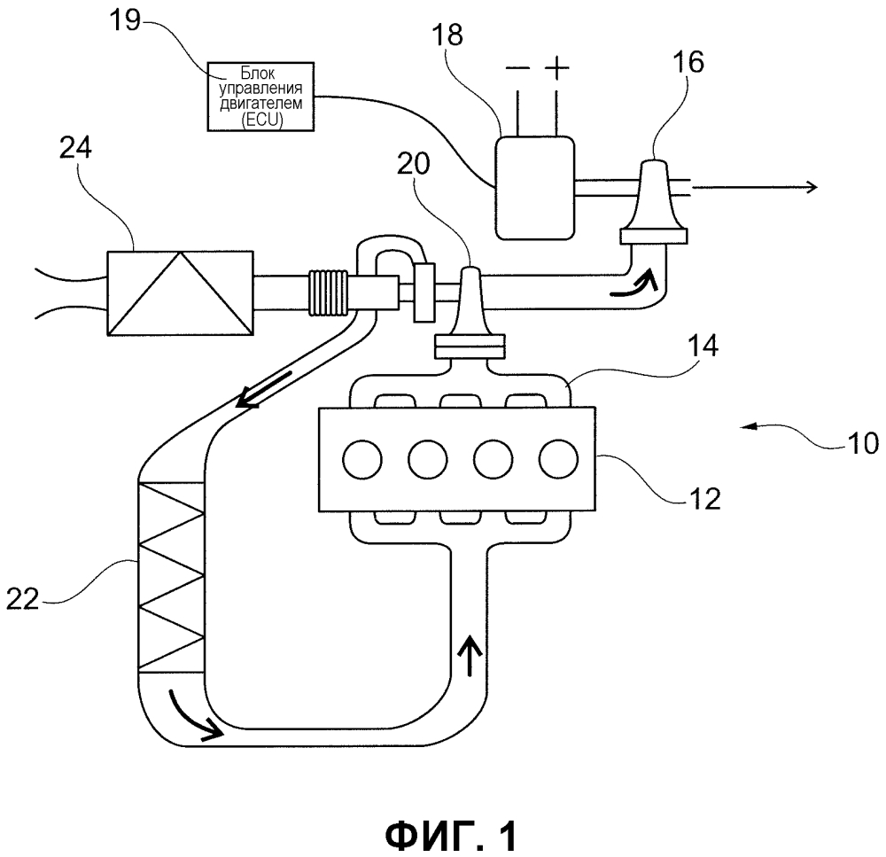 Двигательный узел и транспортное средство с гибридным приводом