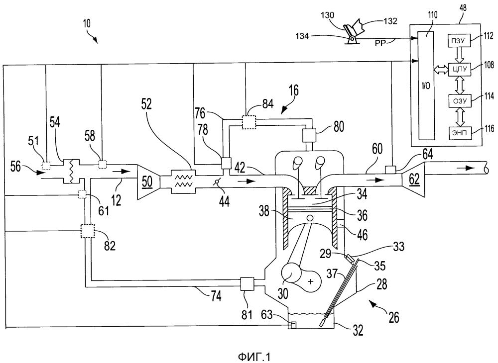 Способ для двигателя и система двигателя