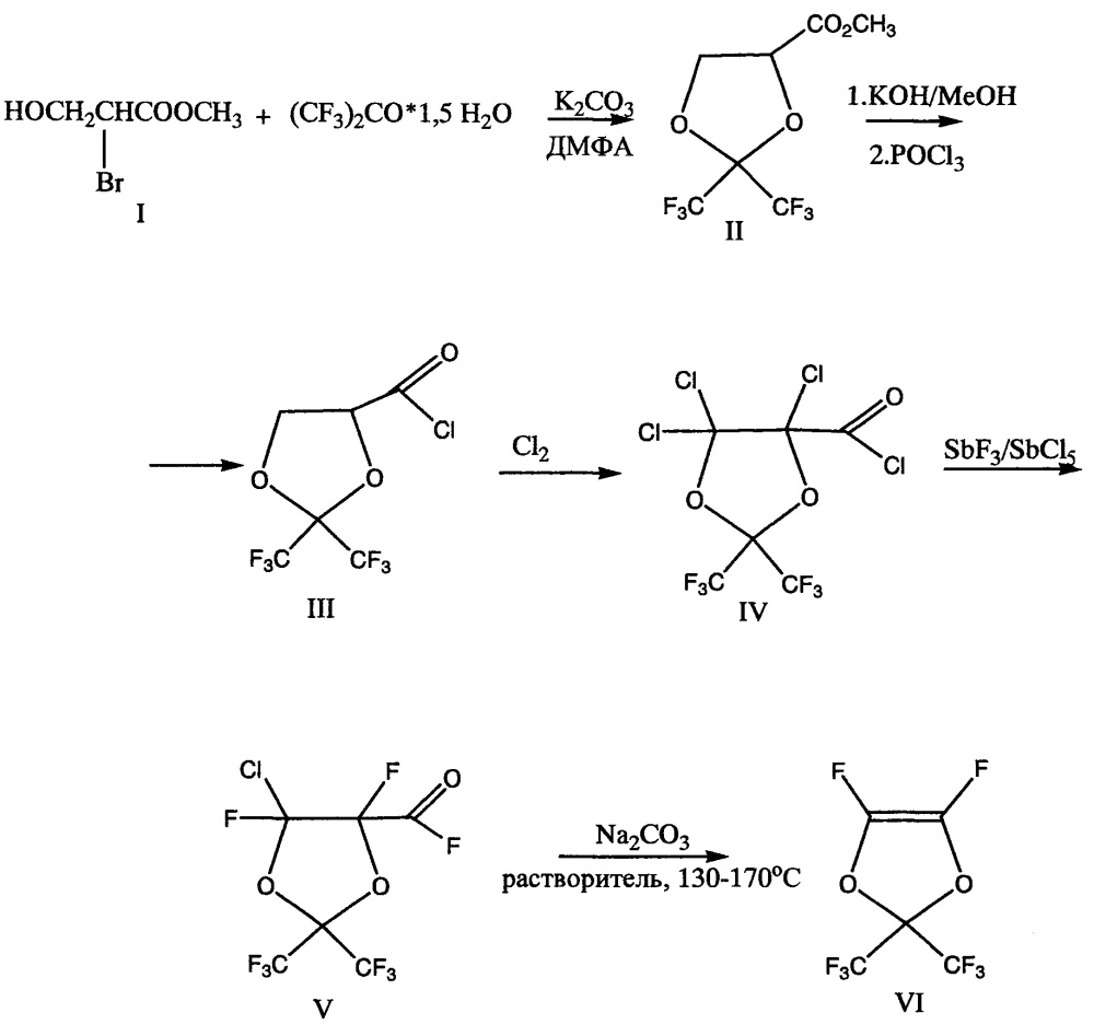 Способ получения перфтор(2,2-диметил-1,3-диоксола)
