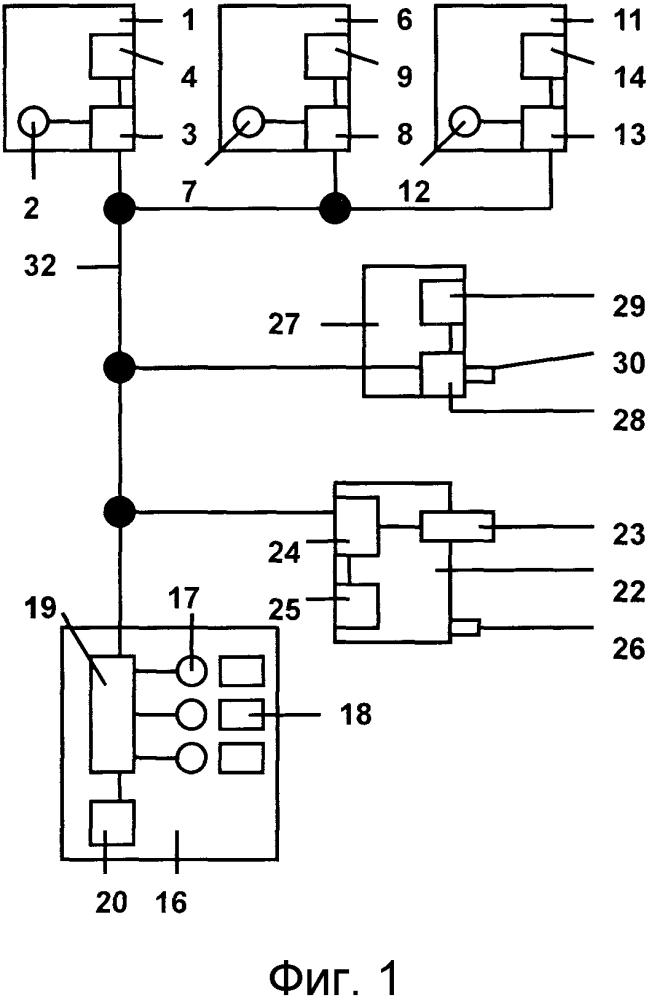 Интеграция системных компонентов домашней системы связи